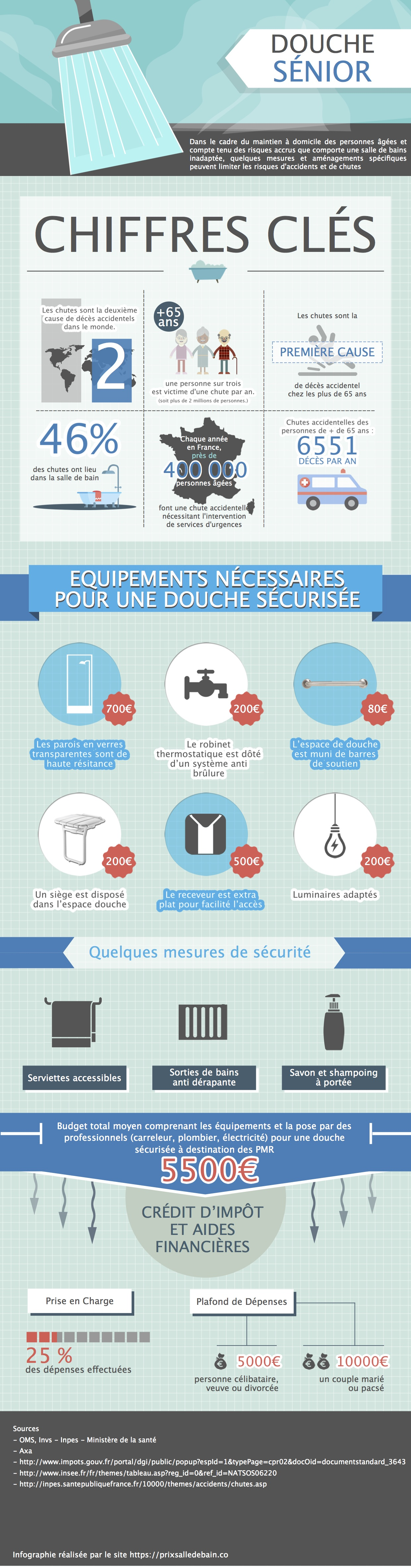 douche-securisee